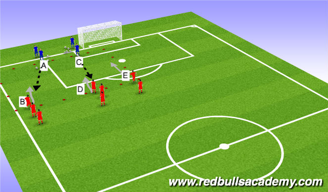 Football/Soccer Session Plan Drill (Colour): Main Activity 3 v. 2