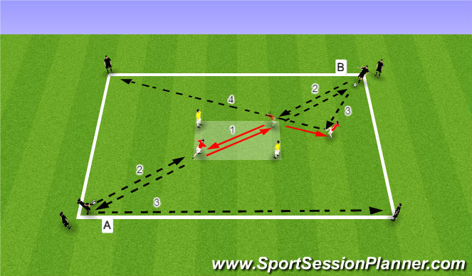 Football/Soccer Session Plan Drill (Colour): Passing & Receiving Timed Movement