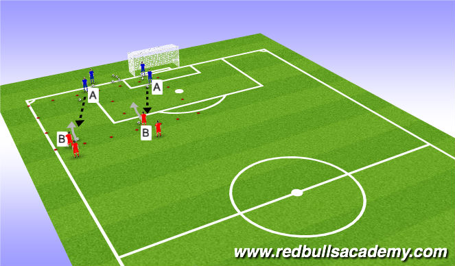 Football/Soccer Session Plan Drill (Colour): Main Activity (1)- 1 v. 1 channels