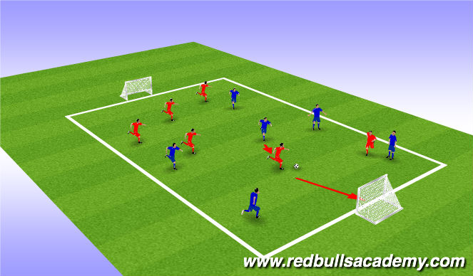 Football/Soccer Session Plan Drill (Colour): Conditioned Game- 1 v. 1 matchups
