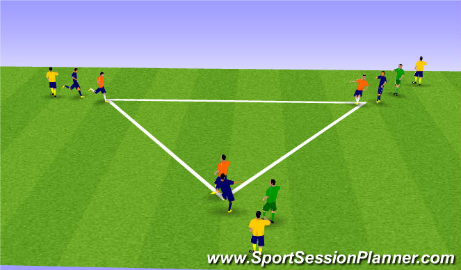 Football/Soccer Session Plan Drill (Colour): Technical Passing Triangle