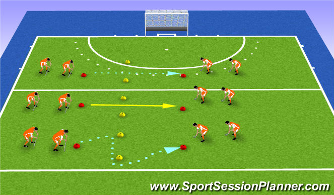 Hockey Session Plan Drill (Colour): lineaire controle