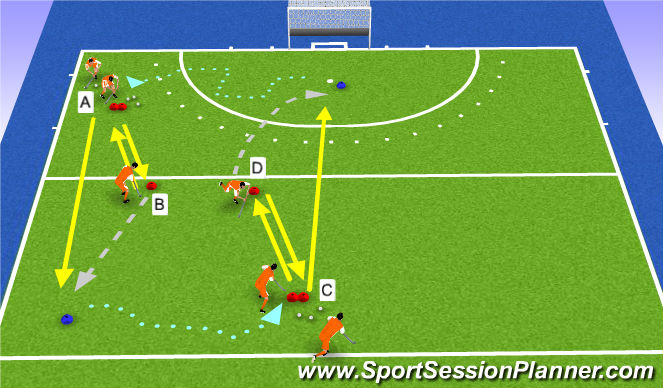 Hockey Session Plan Drill (Colour): combinatiespel (circuit)