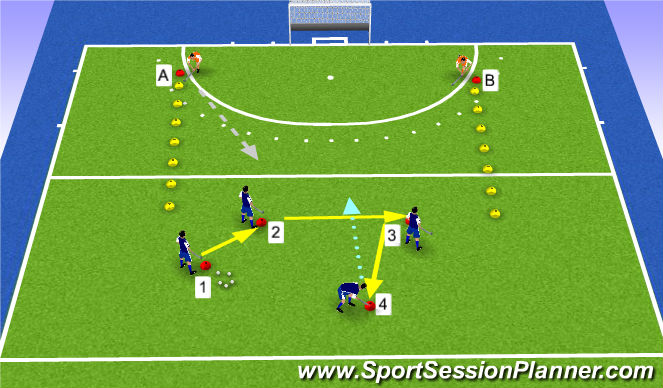 Hockey Session Plan Drill (Colour): scoren 4v1 combinatie