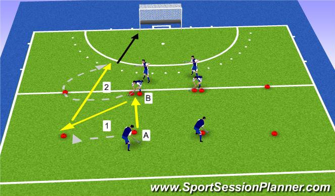 Hockey Session Plan Drill (Colour): aannemen in beweging