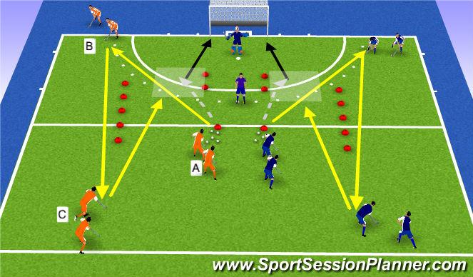 Hockey Session Plan Drill (Colour): passing onder druk
