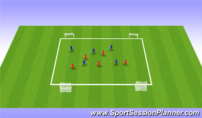 Football/Soccer Session Plan Drill (Colour): Re-visiting pressing ball
