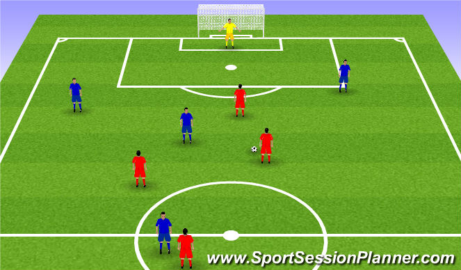 Football/Soccer Session Plan Drill (Colour): Press or delay?