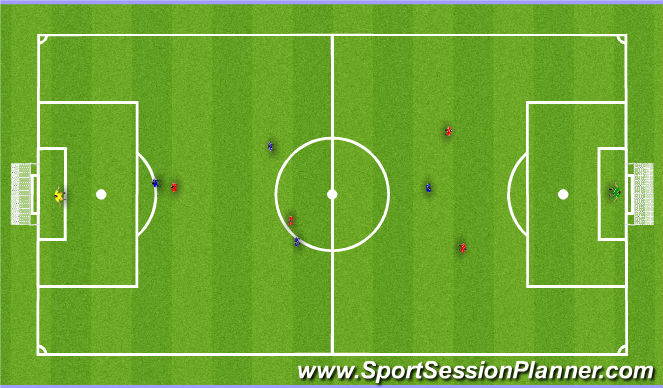 Football/Soccer Session Plan Drill (Colour): Press, delay or drop?