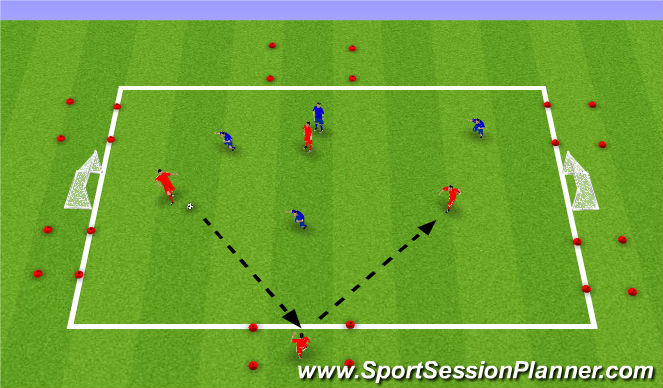 Football/Soccer Session Plan Drill (Colour): 4 v 4 with Safety Zones