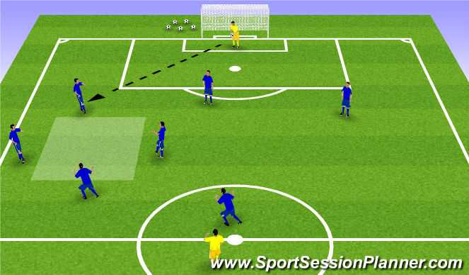 Football/Soccer Session Plan Drill (Colour): Shadow Training for the 1-3-2-2