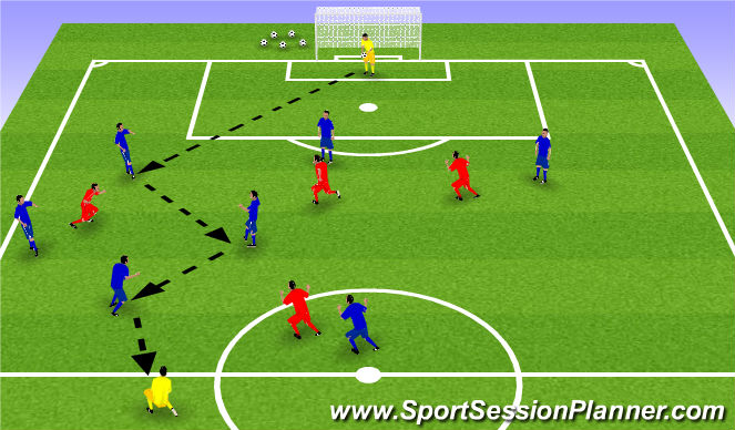 Football/Soccer Session Plan Drill (Colour): Shadow Training Continued...