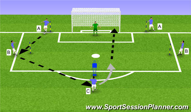 Football/Soccer Session Plan Drill (Colour): STATION #1.