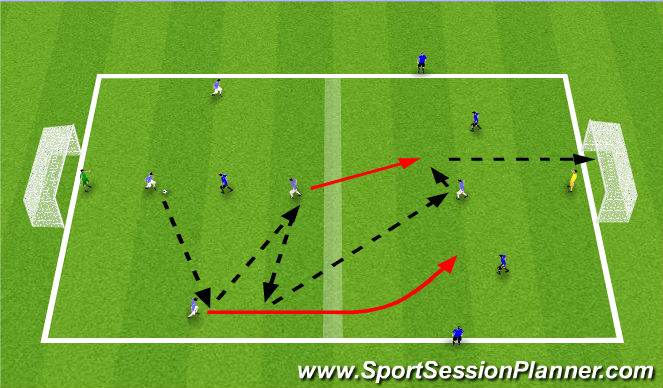Football/Soccer Session Plan Drill (Colour): STATION #2