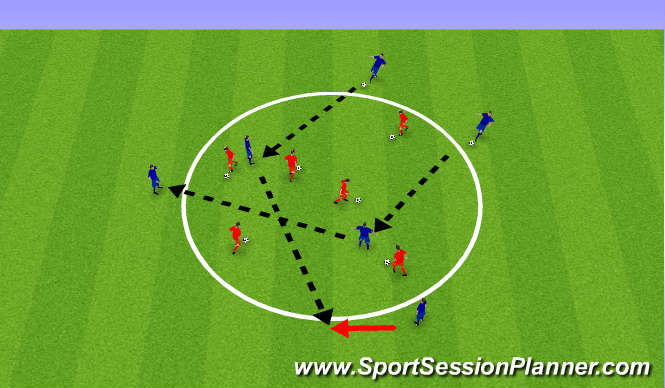 Football/Soccer Session Plan Drill (Colour): Finding Space Back Foot Receiving