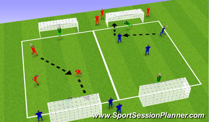 Football/Soccer Session Plan Drill (Colour): Heading/Finishing