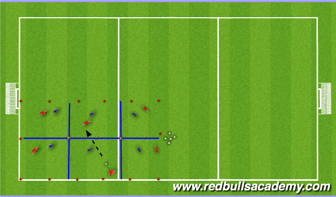 Football/Soccer Session Plan Drill (Colour): Conditioned Game- Passing through zones.