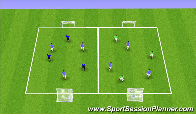 Football/Soccer Session Plan Drill (Colour): Techincal Warm-up