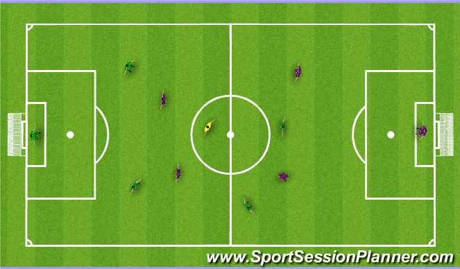 Football/Soccer Session Plan Drill (Colour): 5v5 +1