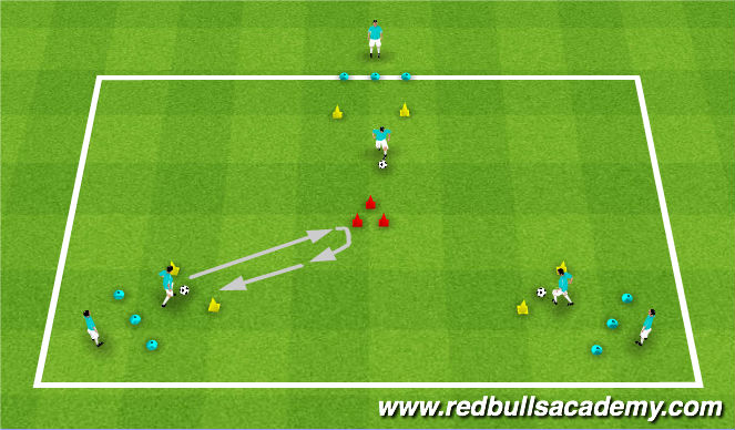 Football/Soccer Session Plan Drill (Colour): Technical Repetition (Dragback - Vision)