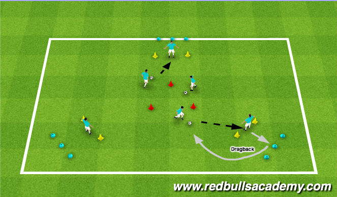 Football/Soccer Session Plan Drill (Colour): Technical Repetition (Dragback - At Speed)