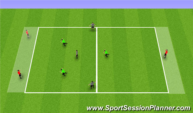 Football/Soccer Session Plan Drill (Colour): Positional Possession 3v3+3
