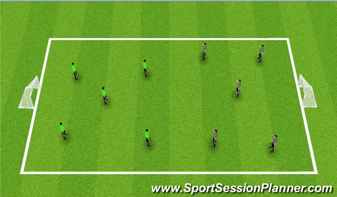 Football/Soccer Session Plan Drill (Colour): Match 5v5