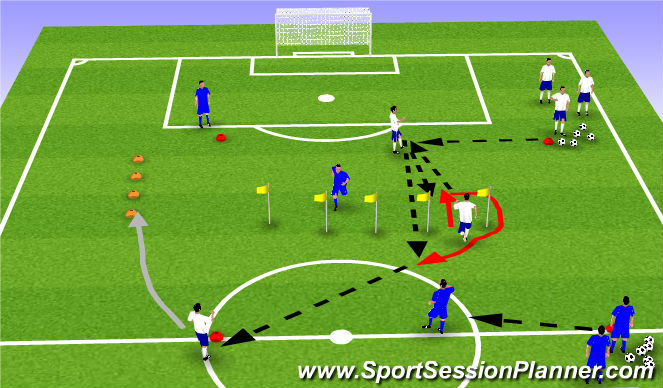 Football/Soccer Session Plan Drill (Colour): WU - Up/Back/Thru