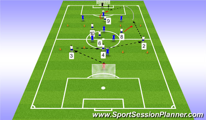 Football/Soccer Session Plan Drill (Colour): 8v8 Zone Game
