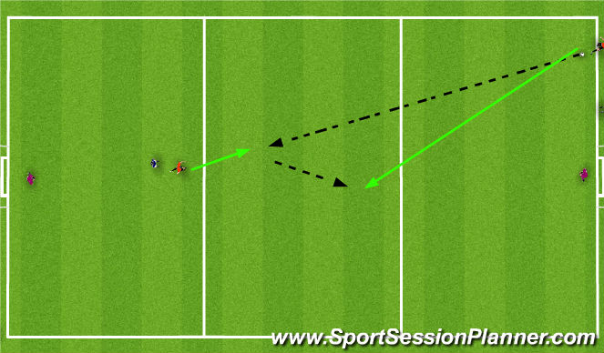 Football/Soccer Session Plan Drill (Colour): Playing into Targets