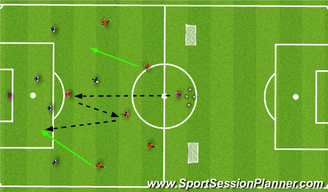 Football/Soccer Session Plan Drill (Colour): Attackers vs Defenders