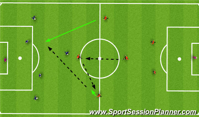Football/Soccer Session Plan Drill (Colour): Game to Goals - no restrictions