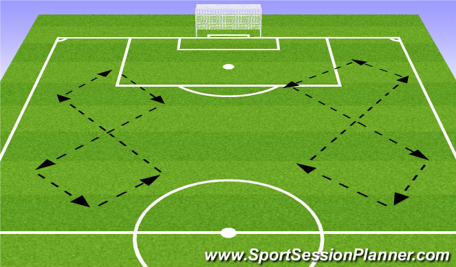 Football/Soccer Session Plan Drill (Colour): Passing Short/Med/Long