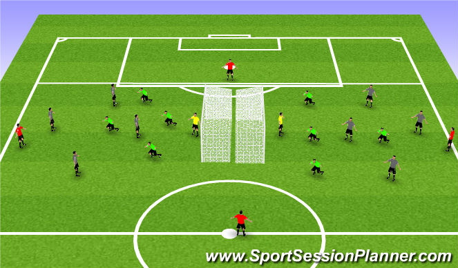 Football/Soccer Session Plan Drill (Colour): Back tp Back Goals
