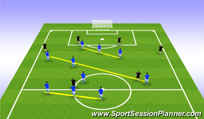 Football/Soccer Session Plan Drill (Colour): Defensive shape when Opoosing Center Back in possession