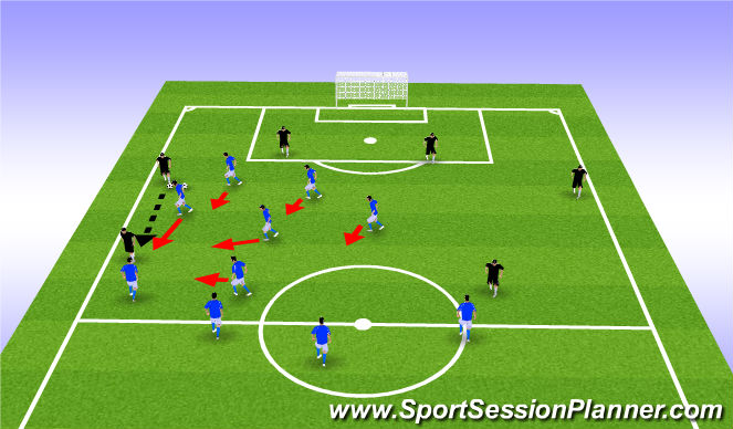 Football/Soccer Session Plan Drill (Colour): RUSH Doubling Down cont.