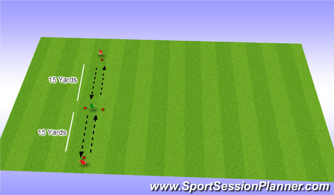 Football/Soccer Session Plan Drill (Colour): Turn and No-Touch Turn