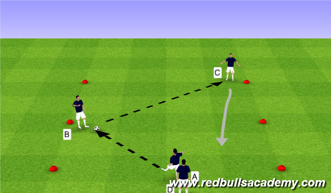 Football/Soccer Session Plan Drill (Colour): Receiving to turn Unopposed