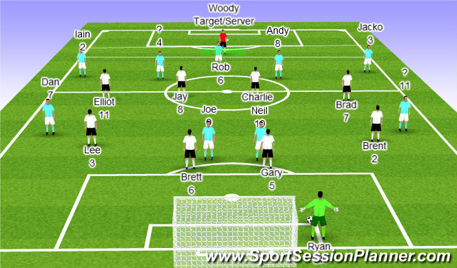 Football/Soccer Session Plan Drill (Colour): Players