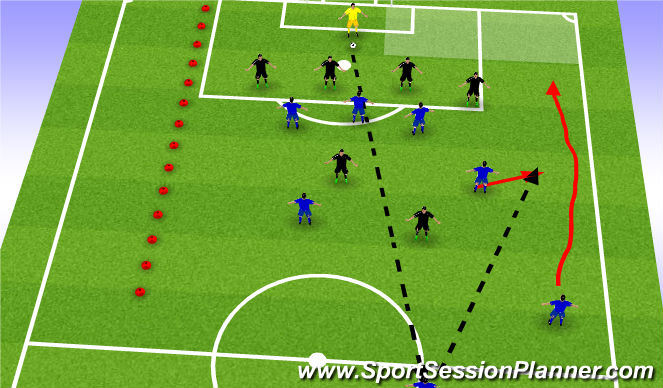 Football/Soccer Session Plan Drill (Colour): Crosses from the by-line