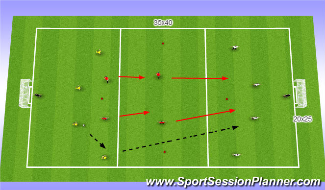 Football/Soccer Session Plan Drill (Colour): Possession - Playing forward