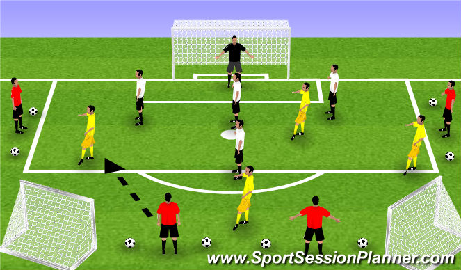 Football/Soccer Session Plan Drill (Colour): Scoring Goals 1