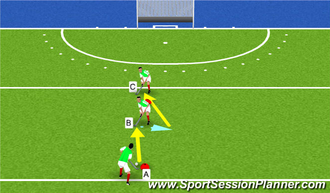 Hockey Session Plan Drill (Colour): Wide based receive