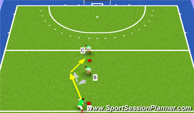 Hockey Session Plan Drill (Colour): Receiving in flow Forehand & backhand