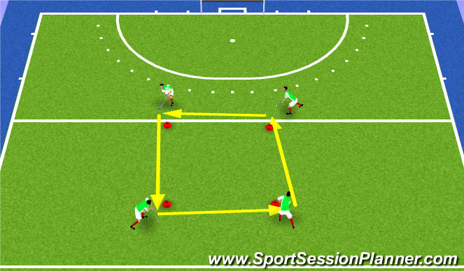 Hockey Session Plan Drill (Colour): Receiving across body