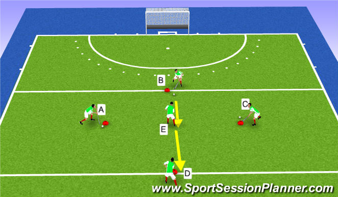 Hockey Session Plan Drill (Colour): Pre-scan
