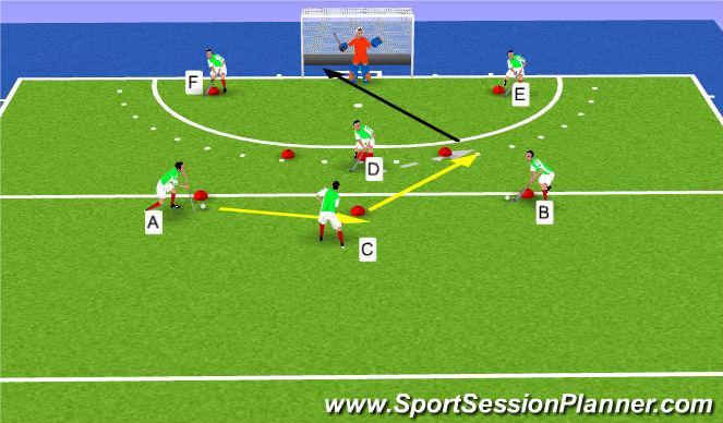 Hockey Session Plan Drill (Colour): Pre-scan receive and shot
