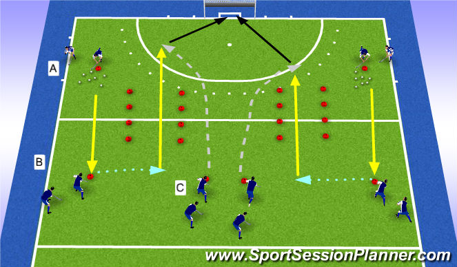 Hockey Session Plan Drill (Colour): passing/overlap