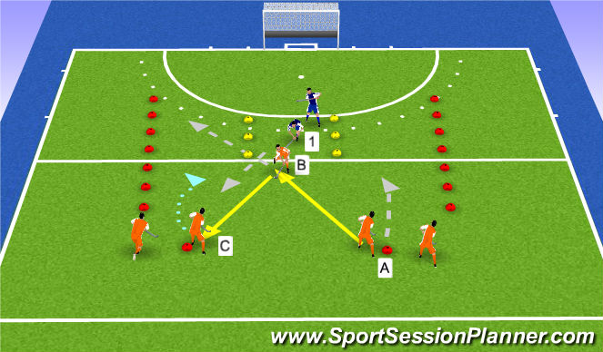Hockey Session Plan Drill (Colour): 3v2 kleine ruimte