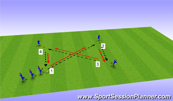 Football/Soccer Session Plan Drill (Colour): Warm up 1 touch passing